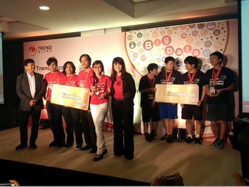 The Philippine team from from Makati-based startup company Kalibrr bested nine other finalists