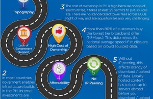Infographic - Internet PH8