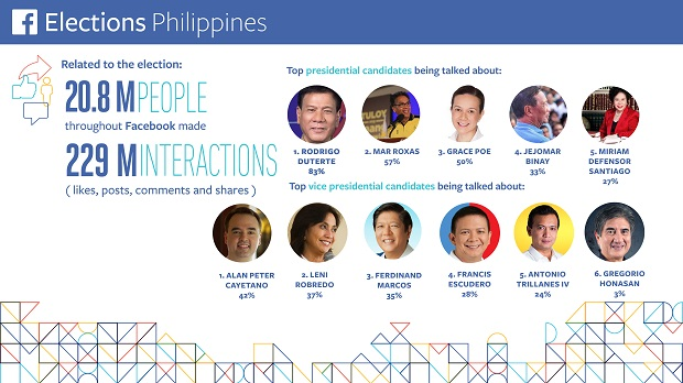 PH Elections Infographic_Candidates_May 6