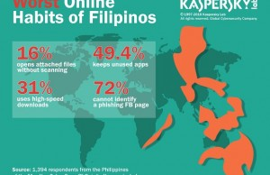 Updated KL_Worst Online Habits of Filipinos 2