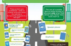 smart distracted driving