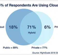 IoT is the Weakest Link for Attacking the Cloud_1