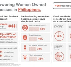She Means Business Infographic