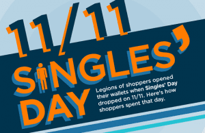Singles Day Infographic