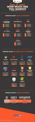 2017-Salary-Guide-Infographic