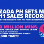 Lazada sets new '11.11' sales record with over 70,000 sellers