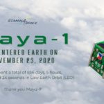 PH's first nanosatellite Maya-1 flies back to Earth